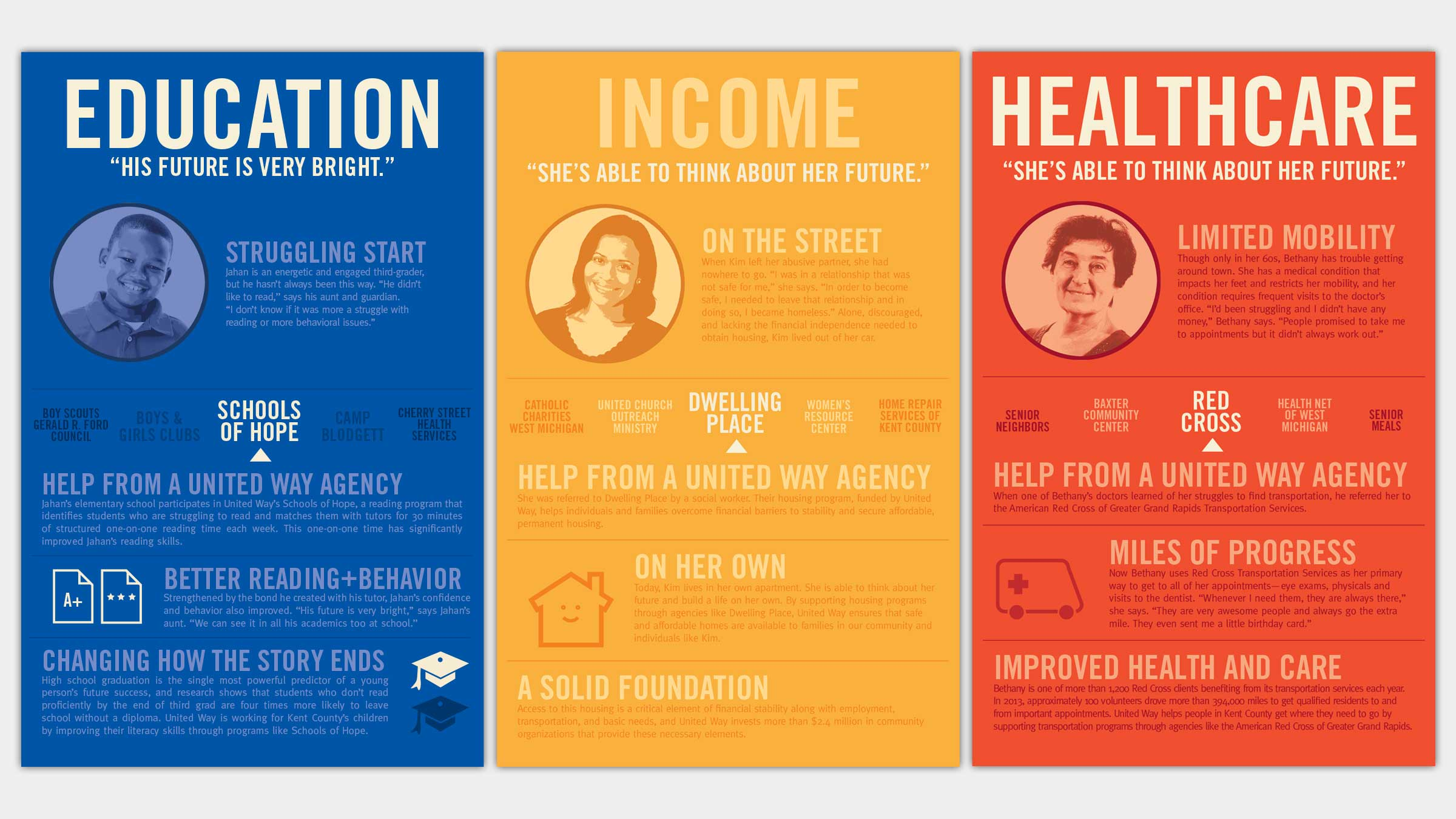 united_way_posters